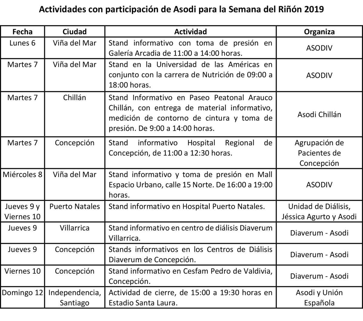 Calendario De Agosto 2019 Chile.Calendario De Actividades Semana Del Rinon Chile 2019 Asodi